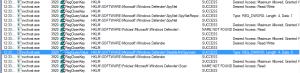 Captura: Algunos procesos generados por el malware, capturados en Process Monitor