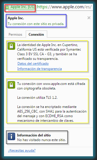 Captura: Información desplegable del site (https).