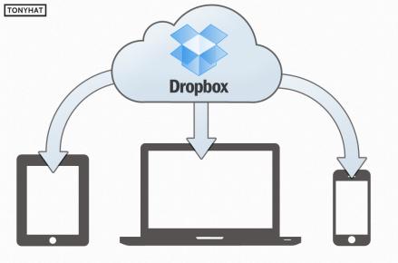 Captura: Dropbox (servicio de almacenamiento en la nube).