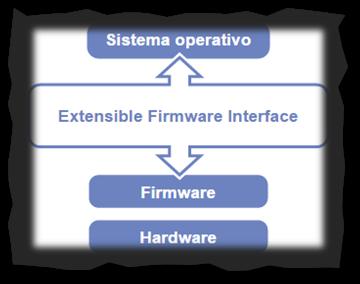 Hacking Team, Persintent Malware - BLOG - 4
