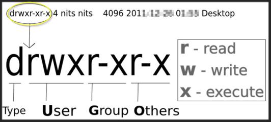 Linux Structure - BLOG - 1-2