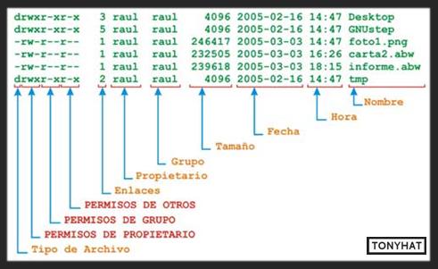 Linux Structure - BLOG - 3