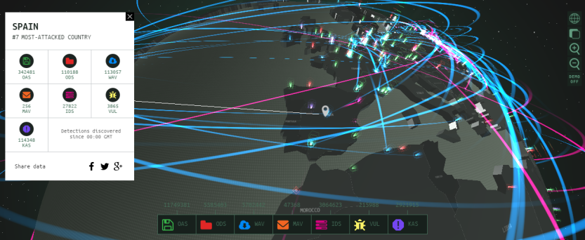 Captura: Kaspersky Cibermap