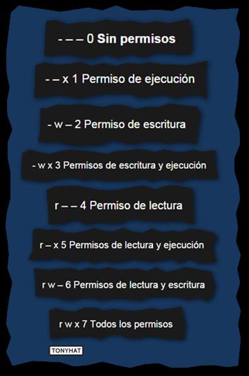 L.Structure, Gest.d.Seguridad - BLOG - 8