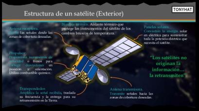 Signal Contact, ISC (I), BLOG - 27