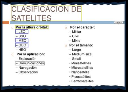 Signal Contact, ISC (I), BLOG - 30
