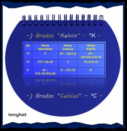 Signal Contact, ISC (III), BLOG - 9