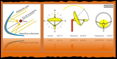 Signal Contact, ISC (IV), BLOG - 16