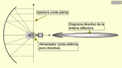 Signal Contact, ISC (IX), BLOG - 19