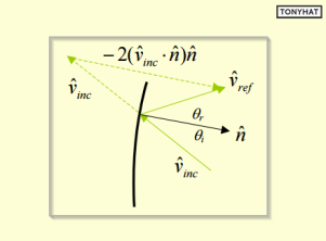Signal Contact, ISC (IX), BLOG - 28
