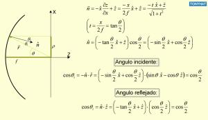 Signal Contact, ISC (IX), BLOG - 33