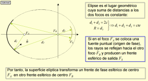 Signal Contact, ISC (IX), BLOG - 35