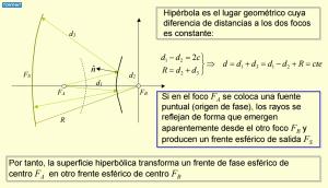 Signal Contact, ISC (IX), BLOG - 36