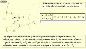 Signal Contact, ISC (IX), BLOG - 37