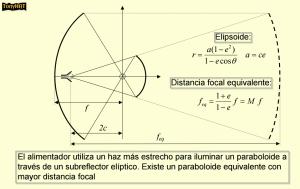 Signal Contact, ISC (IX), BLOG - 42