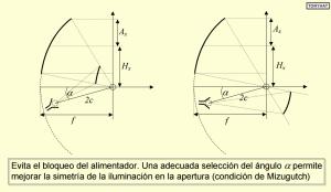 Signal Contact, ISC (IX), BLOG - 43