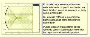 Signal Contact, ISC (IX), BLOG - 47