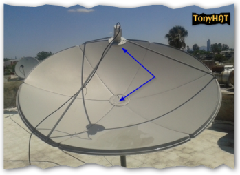 Signal Contact, ISC (V), BLOG - 10