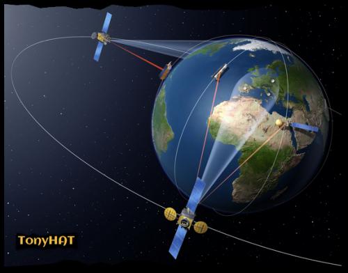 Signal Contact, ISC (VI), BLOG - 11