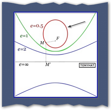 Figura 1: Ejemplo,
