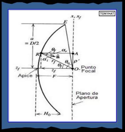 Signal Contact, ISC (VI), BLOG - 44