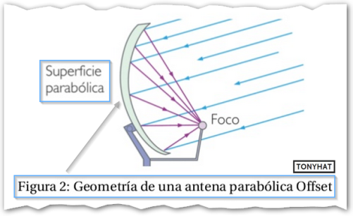 Signal Contact, ISC (VI), BLOG - 5