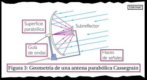 Signal Contact, ISC (VI), BLOG - 7