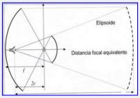 Signal Contact, ISC (VII), BLOG - 51