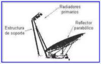 Signal Contact, ISC (VII), BLOG - 56