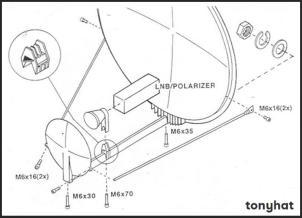 Signal Contact, ISC (VIII), BLOG - 8