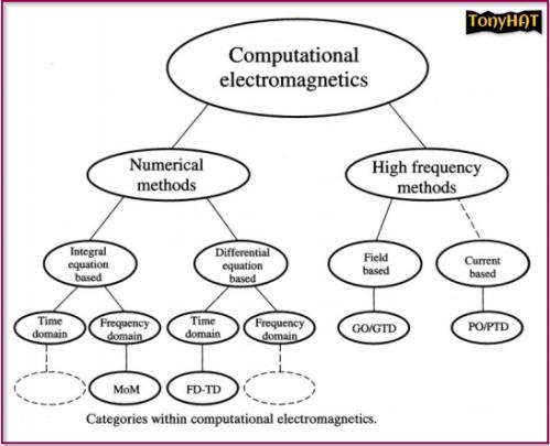 Signal Contact, ISC (X), BLOG - 102