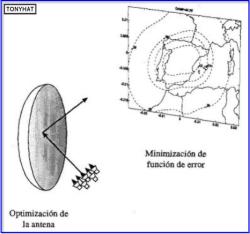 Signal Contact, ISC (X), BLOG - 108