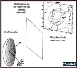 Signal Contact, ISC (X), BLOG - 109
