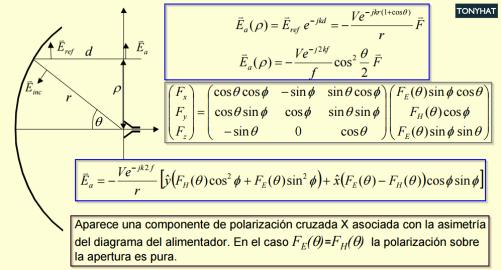 Signal Contact, ISC (X), BLOG - 12