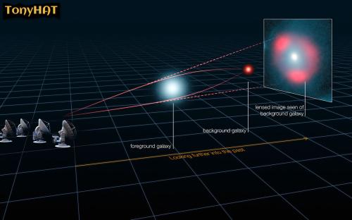 Signal Contact, ISC (X), BLOG - 13