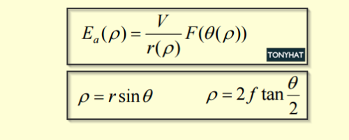 Signal Contact, ISC (X), BLOG - 15