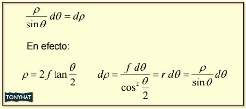 Signal Contact, ISC (X), BLOG - 25