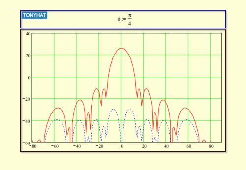 Signal Contact, ISC (X), BLOG - 30