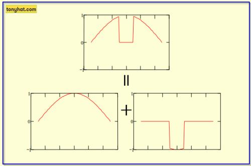 Signal Contact, ISC (X), BLOG - 47