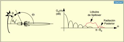 Signal Contact, ISC (X), BLOG - 55