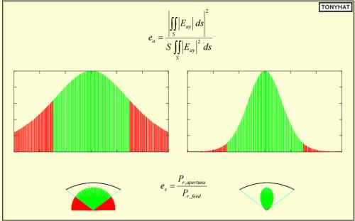 Signal Contact, ISC (X), BLOG - 57