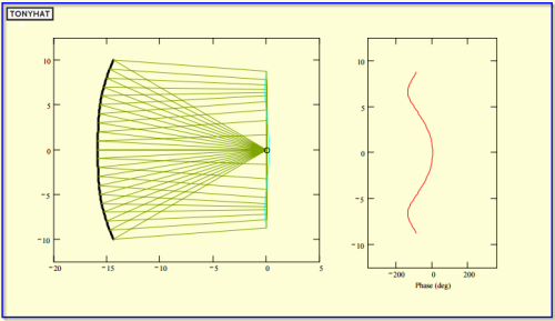 Signal Contact, ISC (X), BLOG - 73