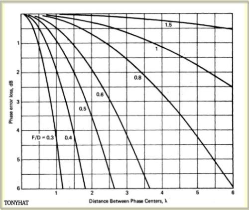 Signal Contact, ISC (X), BLOG - 76