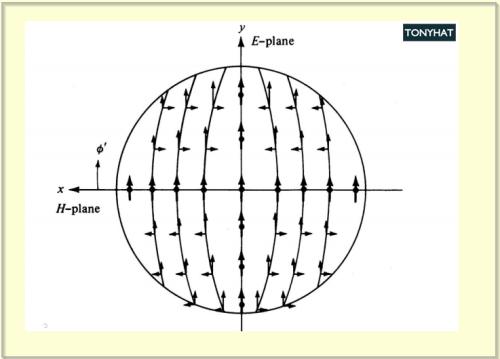 Signal Contact, ISC (X), BLOG - 80