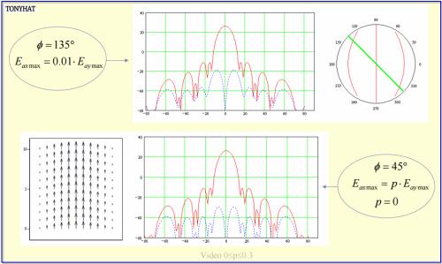 Signal Contact, ISC (X), BLOG - 82