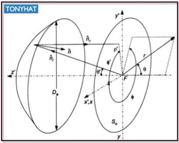 Signal Contact, ISC (X), BLOG - 97
