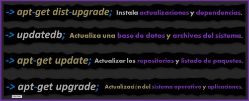 Kali Linux, LTP, Vol. One, BLOG - 017