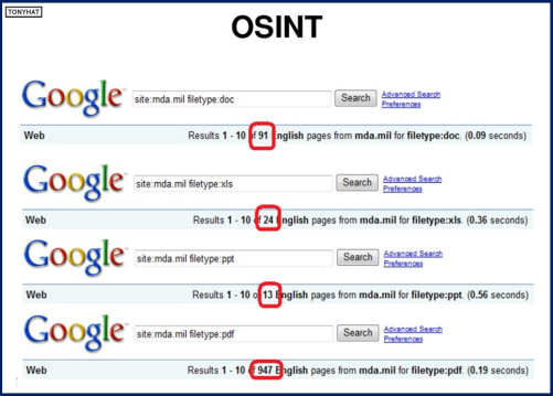OSINT, 2, BLOG - 051