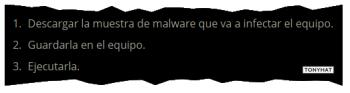 Malware, O-MS-Office, 1, BLOG - 005