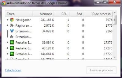 gestor-tareas-google-chrome
